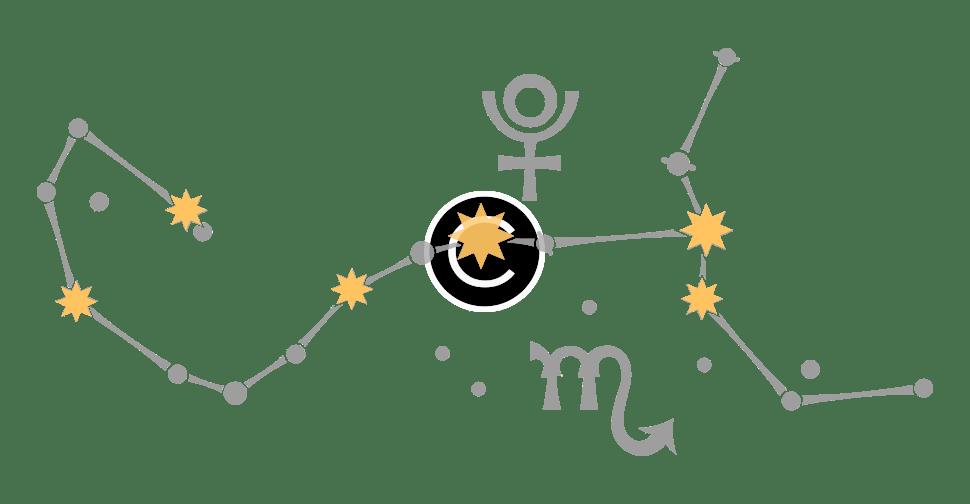 Гороскоп для знаков зодиака на завтра